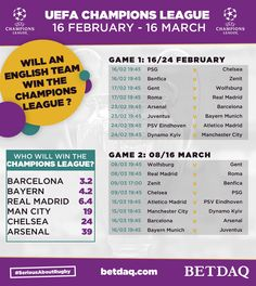 Ahead of the Last 16 Round in the Champions League, we created this infographic for BETDAQ covering all the matches being played