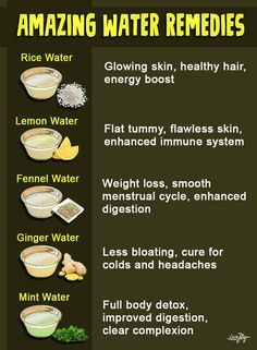 healthysurf : Home Remedies,Health,Diabetes,Nutrition Home Health Remedies, Natural Health Remedies, Herbal Remedies, Dry Hair Remedies, Natural Remedies For Migraines, Eczema Remedies, Fitness Workouts, Health And Beauty Tips, Vitamins
