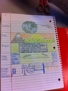 5 Themes of Geography notebooking To Engage Them All: Lovin' It Interactive