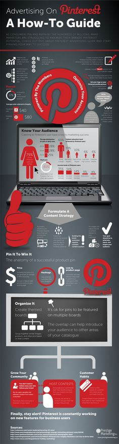 Advertising on #Pinterest - A How-To Guide - #Infographic