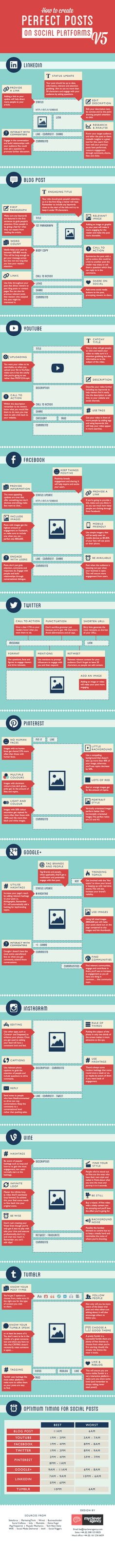 how-to-create-perfect-posts-on-social-plataforms