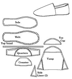 An Example of how some simple slippers will work for shoes for kids, servants or anyone if we can find them thrifting or in closets.  I don't intend this as a pattern for us making them since that would be a project in itself!!