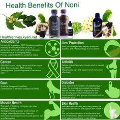 Kyani - Triangle of Health