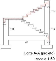 Resultado de imagem para escadas em corte