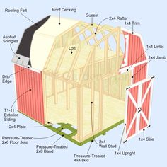 Shed Plans Shed plans Our garden shed plans are simple and require only basic carpentry skills A spacious storage shed that anyone can build The 10x12