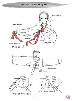 How to draw hanbok - 1 (Jeogori) by theobsidian on DeviantArt Korean Traditional Clothes, Traditional Dresses, Dress Drawing, Drawing Clothes, Korean Dress, Korean Outfits, Costume Ethnique, Historical Clothing, Historical Costume