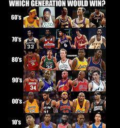 Assemble your squad. Funny Nba Memes, Funny Basketball Memes, Nba Basketball Teams, Sports Teams, Best Nba Players, Nba Lebron James, Nba Pictures, Kobe Bryant Nba, Basketball Photography
