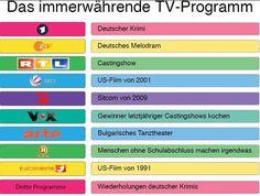 Grafiken: 'Gefühltes Deutschland' zeigt die Wahrheit über Deutschland