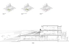 Image 19 of 22 from gallery of Daishan Kindergarten / Atelier Zhouling. Perspective Section
