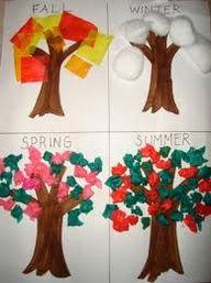 Seasons activity (pre-k/kindergarten)