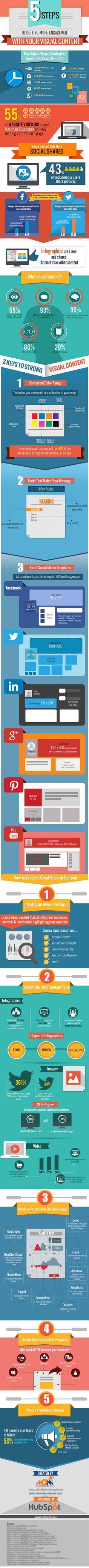 Content Marketing – Social Media Tipps Bildergrößen Marketingstrategie Infografik visueller Content