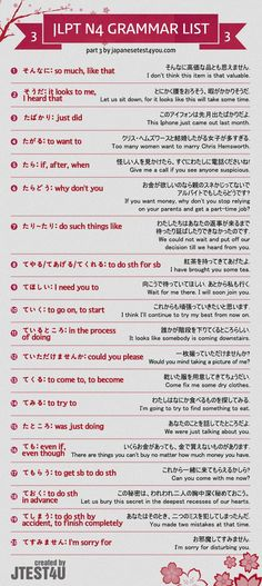 JLPT N4 grammar list part 3. http://japanesetest4you.com/jlpt-n4-grammar-list/