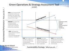 Billedresultat for iso 14001:2015 communication plan