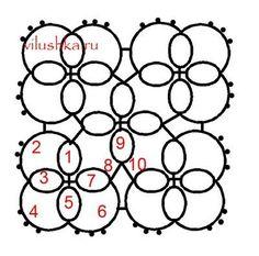Resultado de imagen de tatting bookmarks patterns