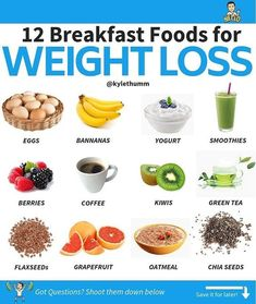 As many of you know. I am a huge supporter of Intermittent Fasting for weight loss and a healthy life in general. (If interested in Intermittent Fasting then check out the link in my bio.) - With that said many people are comfortable skipping breakfast. Healthy Desayunos, Healthy Eating, Healthy Recipes, Healthy Fruits, Most Healthy Foods, Best Fruits To Eat, Clean Eating, Weight Loss Meals, Diet Plans To Lose Weight
