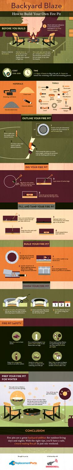 Backyard Blaze : How to Build Your Own Fire Pit: Outdoors - http://www.ereplacementparts.com/blog/build-your-own-fire-pit/