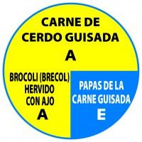 Carne de Cerdo, Brocoli Papas Guisadas Nutrition Chart, Fitness Nutrition, Diet And Nutrition, Ketogenic Diet For Beginners, Diets For Beginners, Smart Points Food List, Psmf Diet, Tuna Melt Recipe, Skinny Rules