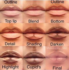 Lips Contouring Technique - its lips tho... I wonder what this looks like after a few drinks