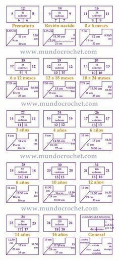 Explicación en centímetros y puntos