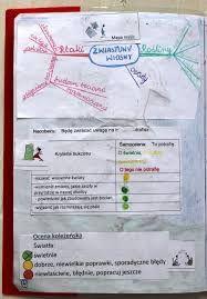 Podobny obraz Map, Blog, Location Map, Blogging, Maps