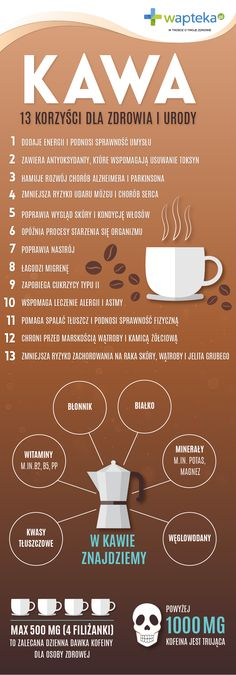 Infografika o kawie Healthy Drinks, Healthy Tips, Healthy Eating, Healthy Recipes, Coffee And Cigarettes, Best Cookbooks, Health Facts, Health And Wellbeing, Herbal Remedies