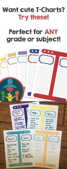Growth Mindset Posters : Do you need a versatile poster that motivates? Classroom Behavior Management, Classroom Rules, Primary Classroom, Classroom Decor, School Classroom, Classroom Organization, First Grade, Second Grade, Grade 2