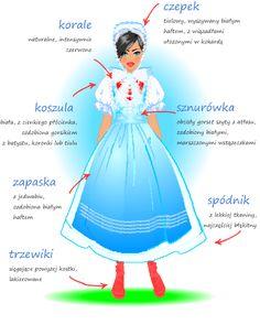 Strój szamotulski damski Polish Clothing, Folk Clothing, Polish Embroidery, Learn Polish, Ethnic Outfits, Ethnic Clothes, Polish Folk Art, Folk Dance, Folk Fashion