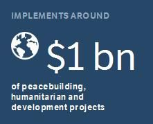 United Nations Office for Project Services https://www.unops.org It is an operational arm of the United Nations, helping a range of partners implement $1 billion worth of aid and development projects every year. See: Projects Worldwide https://www.unops.org/english/Projects/Pages/default.aspx BUSINESS OPPORTUNITIES https://www.unops.org/english/Opportunities/suppliers/Pages/Business-opportunities.aspx More info https://www.unops.org/english/Opportunities/Pages/default.aspx