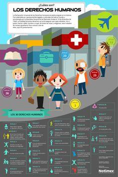 Infografia que  con lenguaje simple, recopila los Derechos Humanos #Derechoshumanos #infografia
