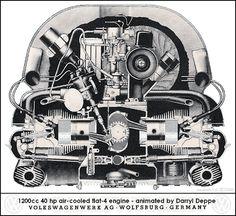 40 horse volkswagen motor
