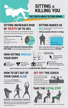 SITTING IS KILLING YOU...Revealing the truth behind unhealthy sitting practices in offices...More information at http://mulkhealthcare.com/