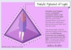The Purple Pyramid of Light is a simple, easy and powerful way to protect your energy! Learn more about Psychic Protection and practical techniques you can use right now in your life in my free guide. Spiritual Guidance, Spiritual Wisdom, Spiritual Awakening, Spirit Science, Psychic Development, Mind Body Soul, Spirit Guides, Make It Simple, American Women