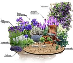 Landscape Design Plans, Garden Design Plans, Backyard Garden Landscape, Outdoor Landscaping, Hampton Garden, Garden Bed Layout, Flower Garden Plans, Ornamental Grasses, Tropical Garden