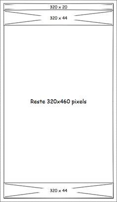 Taille d'écran de l'iphone 5