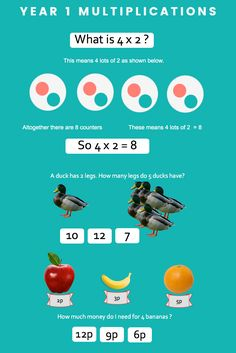 This is a Powerpoint lesson for learners in year 1 on multiplications. In this lesson, learners are able to solve one-step problems involving multi. Maths Resources, Free Math Worksheets, Kindergarten Math Activities, Homeschool Math, Teaching Multiplication, Teaching Math, Primary Maths, Primary School, Flower Crafts Kids