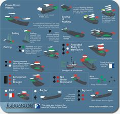 This mousemat is a handy reference for international Lights & Shapes ( #COLREGS, #NavRules ).