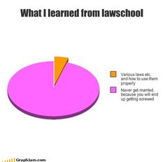 For my law school alumni. Truth.