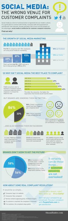 Why Social Media Is Not the Best Place to Complain (Infographic)