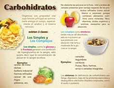 Díptico #Carbohidratos #Nutricion  Consúmelos sin abusar de ellos. Visita a un Nutriólogo. Cantaloupe, Health Fitness, Cooking, Dani, Food, Medicine, Vitamin E, College Hacks, Healthy Nutrition