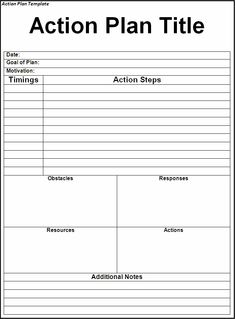 Student Action Plan Template | Action Plan Template Planning Action And Accountability For