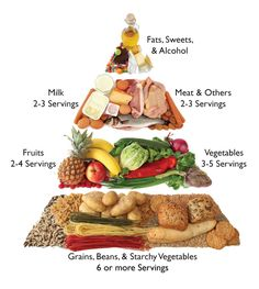 well balanced meal plan   Have A Healthy Diet And Manage Your Diabetic Meal Plans!  