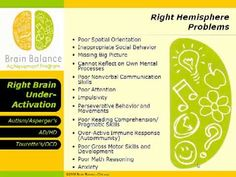 Brain Balance Overview; ADHD & Learning Disorders in Chicago & Milwaukee...