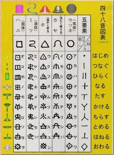 古代日本語の「ヲシテ文字」 – TOKYO TIME TRAVEL Ancient Scripts, All About Japan, Japanese Symbol, Magic Symbols, Wood Burning Patterns, Typography, Lettering, Japanese Design, Vocabulary Words
