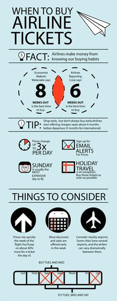This makes it really easy to know when to purchase your flights. Such great tips and ideas to save money and budget your honeymoon.