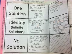 MULTISTEP EQUATIONS WITH NO SOLUTION AND IDENTITY - TeachersPayTeachers.com