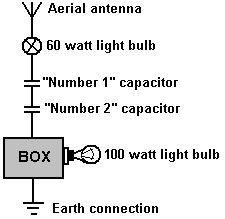 Free-Energy Devices - Power gathering from aerials Tesla Generator, Power Generator, Tesla Free Energy, Tesla Technology, Zero Point Energy, Renewable Energy Projects, Energy Resources, Alternative Energy, Save Energy