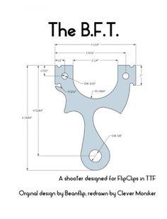 The BFT Slingshot Template