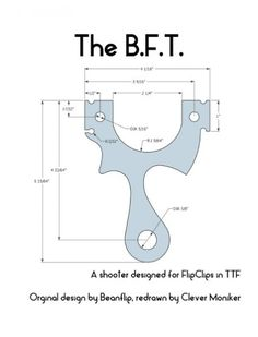 The BFT Slingshot Template                              …