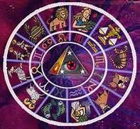 Wheel of Astrology - All the signs of the zodiac are represented on this wheel.