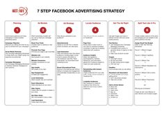 Side 1: 7 Step Facebook Advertising Strategy from the  NET:101 Advanced Facebook Marketing for Business course in Melbourne, Sydney, Brisbane and Perth, Australia #facebook #facebookmarketing #facebookadvertising